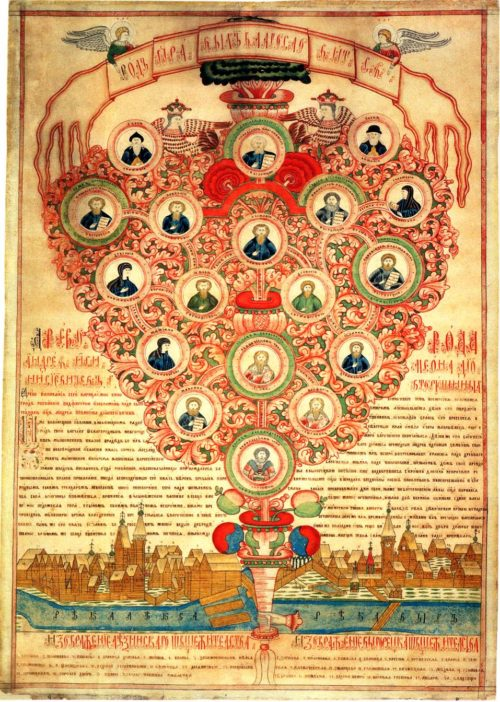 Family Tree of Andrei and Semen Denisov.  19th Century