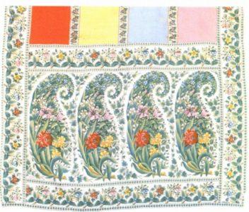 Russian scarves. Fragment of a woolen cashmere scarf. Nizhny Novgorod province, Lukoyanovsky district, village Skorodumovka. N. Merlina's manufactory